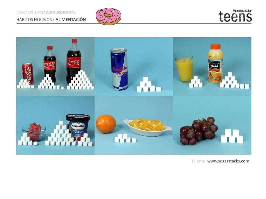 Azúcares que contienen las bebidas
